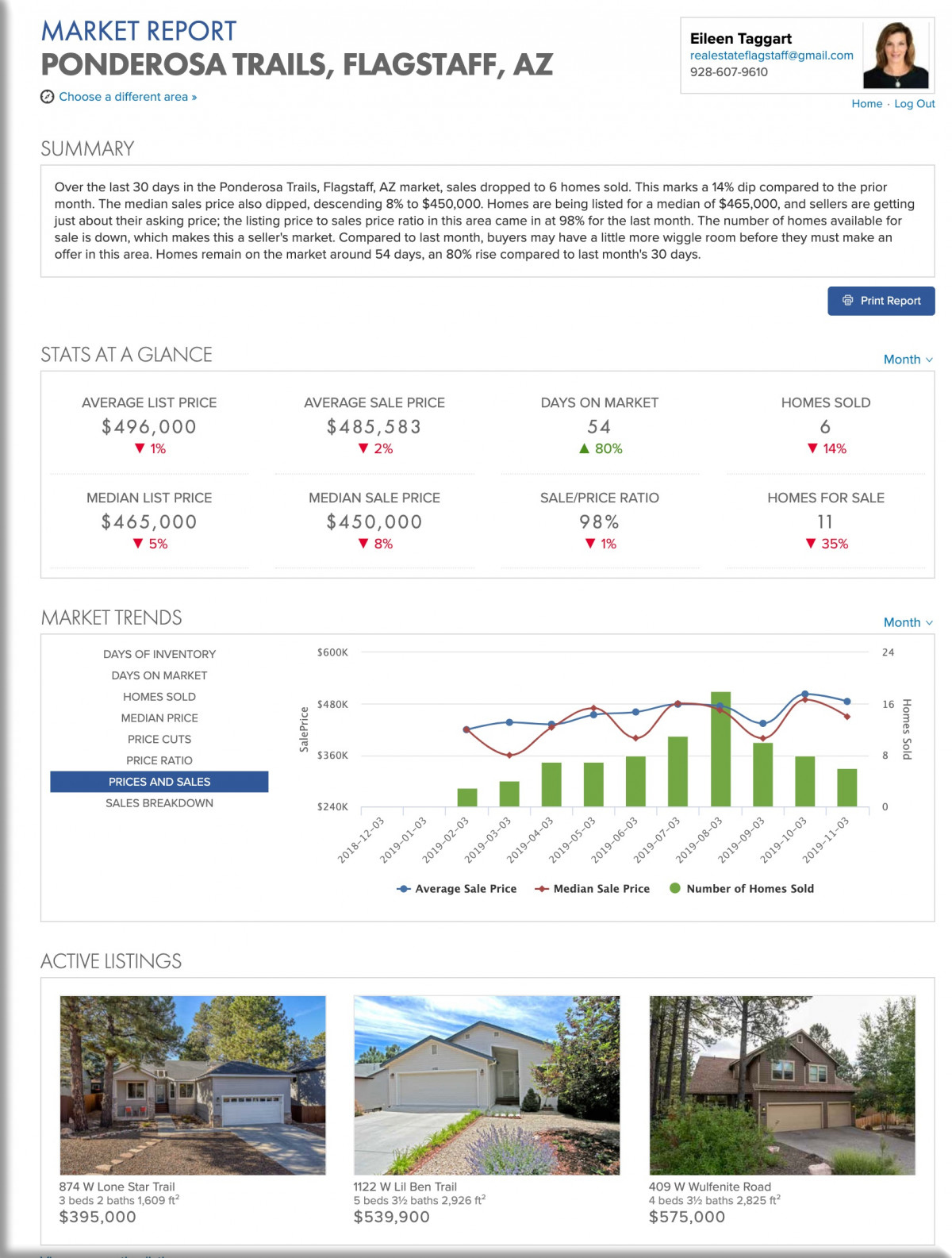 Flagstaff Market Reports